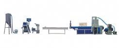 塑料回收造粒整厂设备